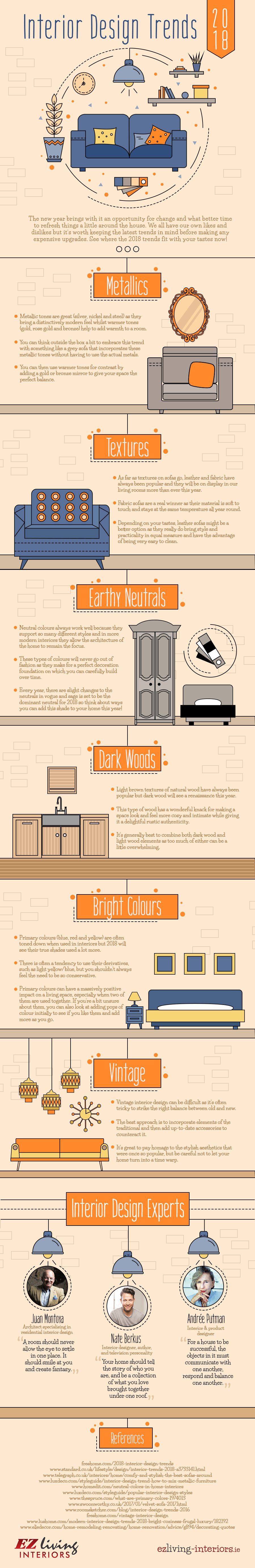 Infographic: Interior Design Trends 2018
