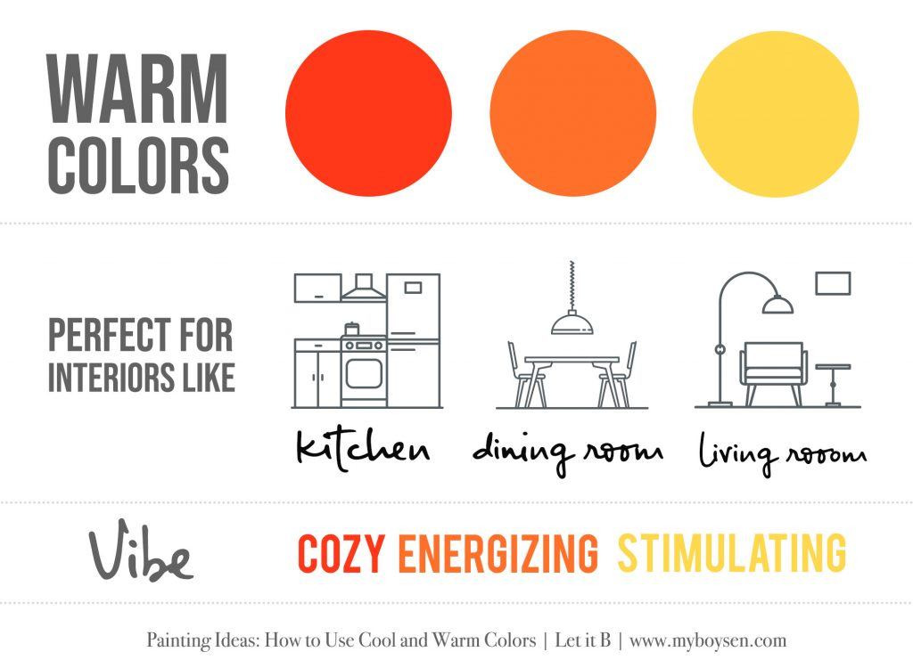 Painting Ideas: How to use cool and warm colors