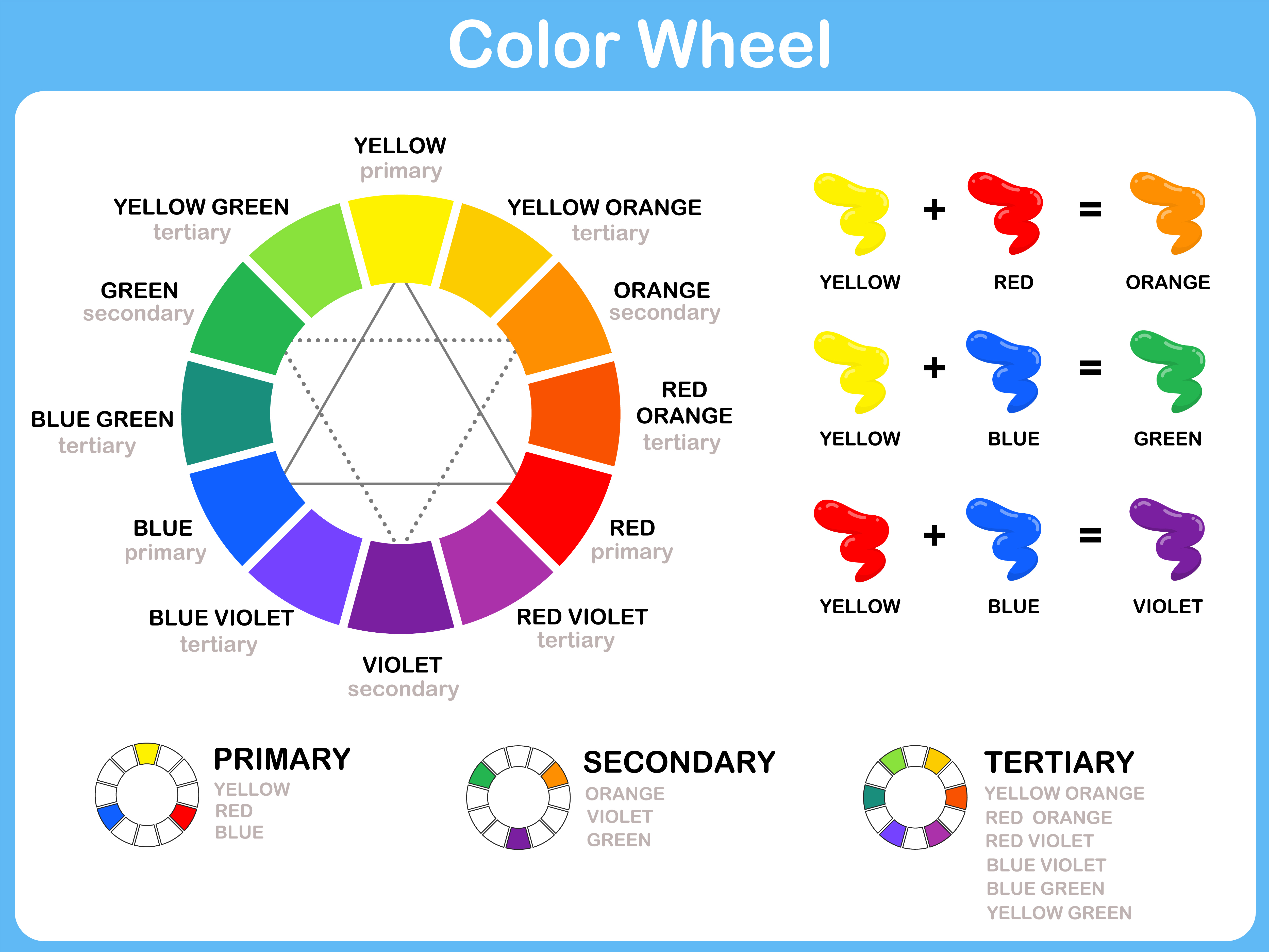 Color Wheel 12