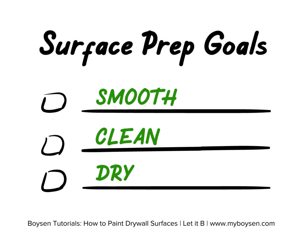 Checklist for Surface preparation on drywalls