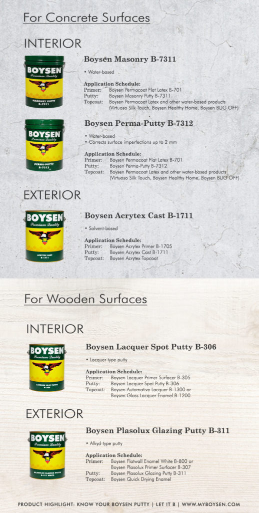 Boysen Putty Products Infographic